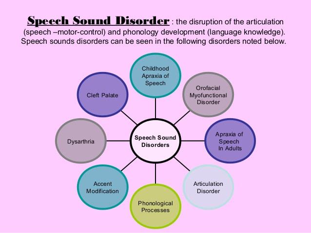 speach-sound-disorder.jpg