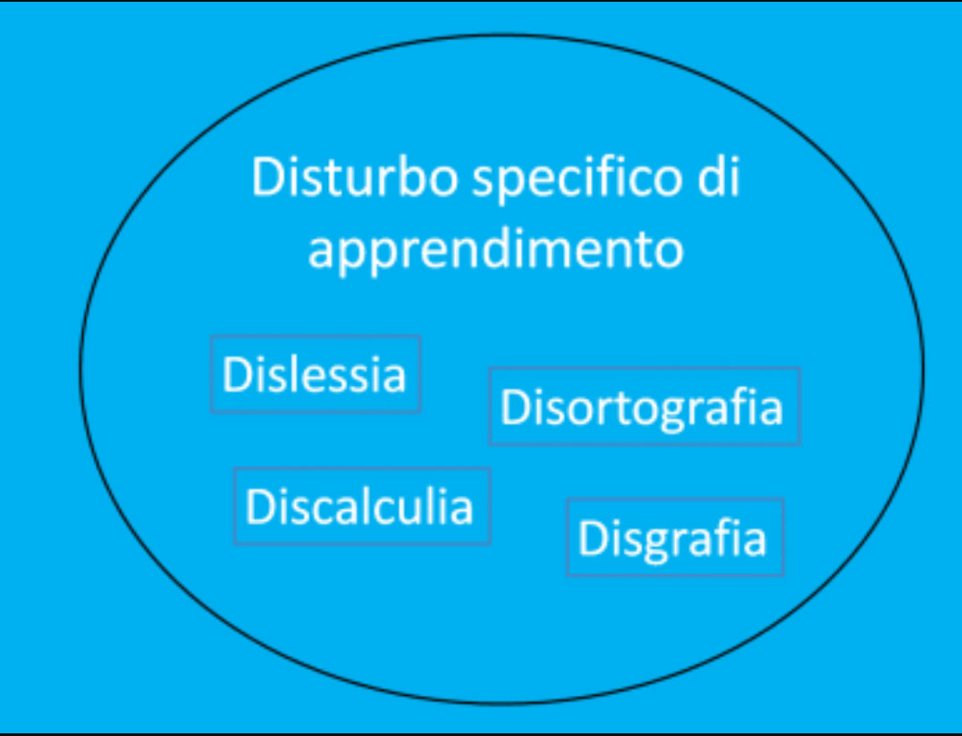 disturbo_apprendimento.jpg